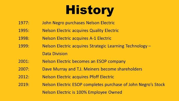 History Slide